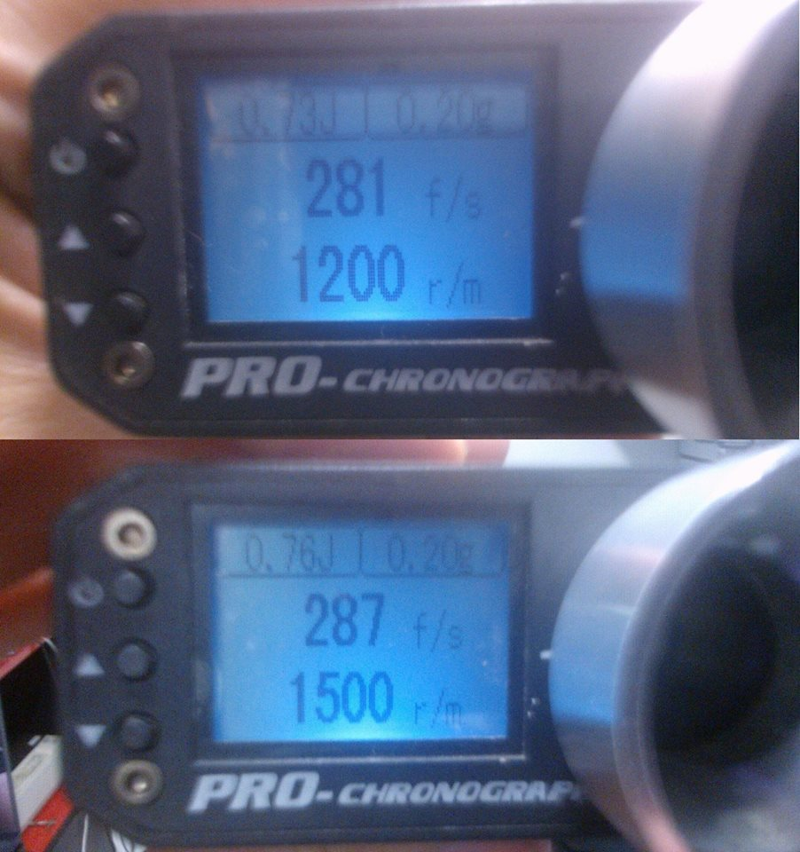 Conectores DEAN XTM (Upgrade)